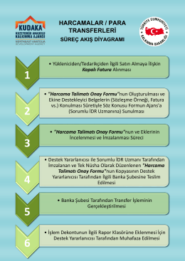 Harcamalar - Para Transferleri Süreç Akış Diyagramı