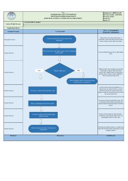 Doküman No :BİDB-İAS-08 İlk Yayın Tarihi : 14/03/2014 Revizyon