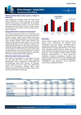 Bütçe Dengesi – Şubat 2014