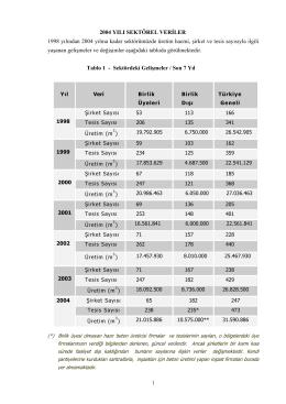 THBB 2004 Yılı Verileri (1998-2004 Yılları Arası)