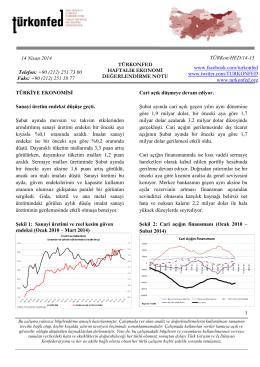 Haftalık Ekonomi Değerlendirme Raporu – 15.04.2014