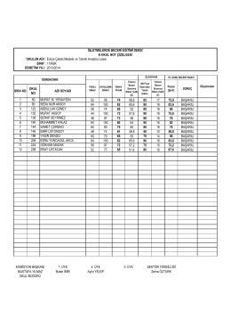11 kbk beceri sınavı sonuçları