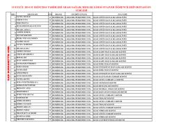 15 eylül 2014-31 ekim 2014 tarihleri arası sağlık meslek lisesi