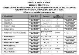 ĠNGĠLĠZCE HAZIRLIK BĠRĠMĠ 2013-2014