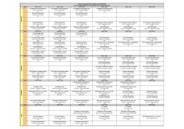 14-15-lisans-ikinci-ogr-haftalik-program