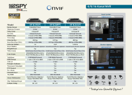 4/9/16 Kanal NVR - Han Elektronik
