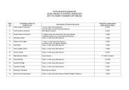 Çevre Koruma ve Kontrol Müdürlüğü Hizmet Standartları Tablosu