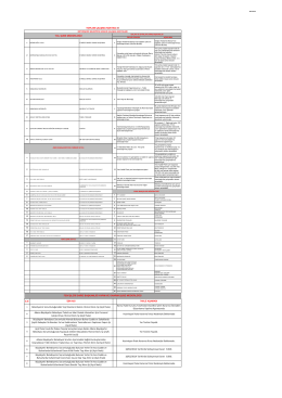 toplam çalışma noktası:83 - Adana Büyükşehir Belediyesi
