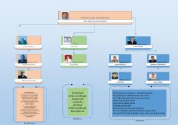 Doçentlik ve Kayıt Şube Müdürlüğü - İstanbul Üniversitesi | Personel