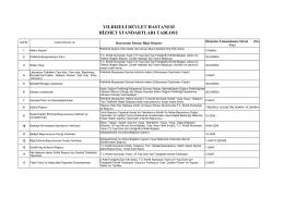 Hizmet Standartları Tablosu - Yıldızeli Devlet Hastanesi