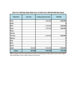 2014 Yılı Harç ve Vize Pulu Üretimi ile İlgili İstatistiki Bilgiler