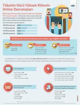 Tüketim Gücü Yüksek Kitlenin Online Davranışları