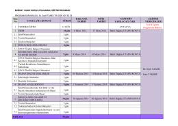 bahri dağdaş uluslararası tarımsal araştırma enstitüsü-konya