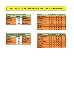 2014 edip tüz futbol turnuvası maç sonuçları ve