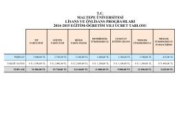 2014-2015 lisans önlisans ücretleri
