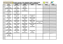 levent gülen top senior tenis turnuvası