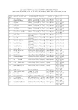 2014-2015 öğretim yılı güz dönemi fen bilimleri enstitüsü lisansüstü