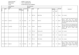 Fakülte/Yüksekokul : Bölüm/Program : Yarıyılı : II MÜZ 142 Müzik