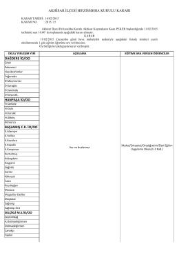 akhisar ilçe milli eğitim müdürlüğü 2006/62 sayılı genelge gereği
