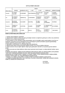 Ali KAZAK Okul Müdürü 1- Günlük vakit çizelgesini uygulamak. 2