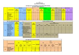 2015 yılı icmal raporu