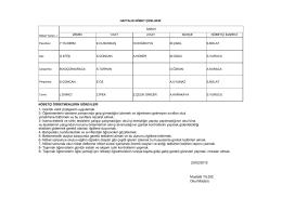 Mustafa YILDIZ Okul Müdürü 1- Günlük vakit çizelgesini uygulamak
