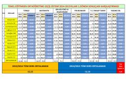temel eğitimden ortaöğretime geçiş sistemi 2014