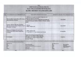 İlçe Milli Eğitim Müdürlüğü Hizmet Standartları Tablosu