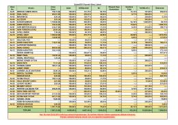 A4 Blok 25.02.2015 Borç Bakiye Listesi