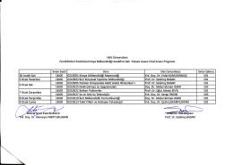 Yüksek Lisans Final Programı