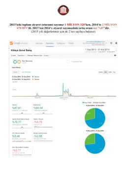 Google Analizlerimiz