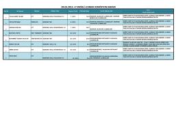 04.03.2015 -4 tarihli lojman komisyon kararı