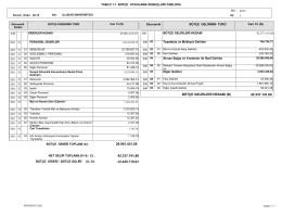 29.901.431,59 42.337.141,60 bütçe gelirleri hesabı (b) 42.337.141,60