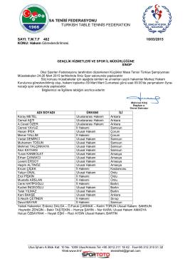 24-26 Mart Küçükler Türkiye Şampiyonası (SİNOP) Hakem Görevleri