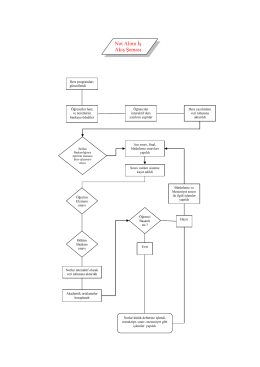 Not Alımı İş Akış Şeması