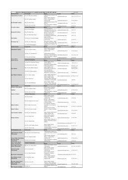 FAKÜLTELER DanıĢmanlar Bölüm e-posta telefon Sağlık Bilimleri