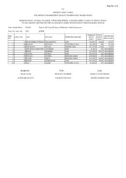 22.03.2015 Tarihli Kadrolu Şoför Nihai Başarı Listesi