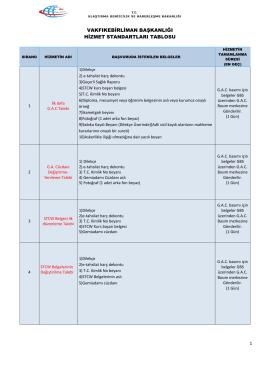 Vakfıkebir Liman Başkanlığı Hizmet Standartları Tablosu
