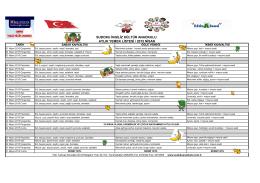 sudoku ingiliz kültür anaokulu aylık yemek listesi / 2015 nisan