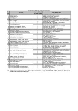 30 Nisan 2015 Görevlendirme Listesi TIKLAYIN