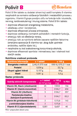 Polivit B film tablete su dodatak ishrani koji sadrži kompleks B