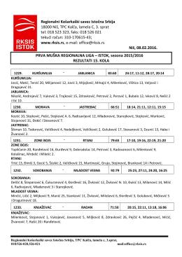Regionalni Košarkaški savez Istočna Srbija 18000 Niš, TPC