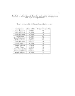1 Rezultati sa kolokvijuma iz diskretne matematike u januarskom