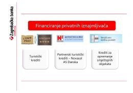 Financiranje privatnih iznajmljivača