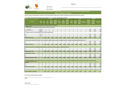 Obrazac proračuna programa