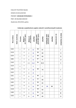 Socijalna patologija 1-ispitni rezultati-R_RSF