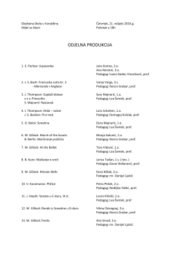 Produkcija Odjela za klavir - Glazbena škola u Varaždinu