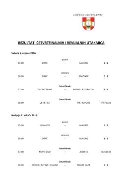 Rezultati revijalnih i četvrtfinalnih utakmica