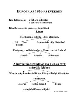 EURÓPA AZ 1920-AS ÉVEKBEN Kiindulópontok: