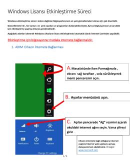 Windows Lisansı Etkinleştirme Süreci